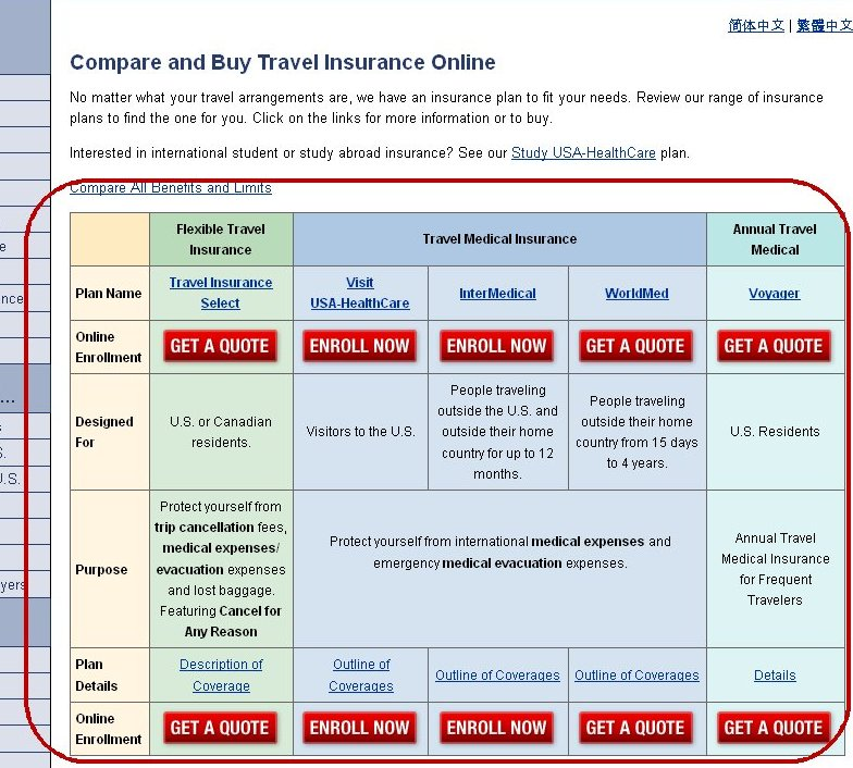 travel-insurance-services-compare